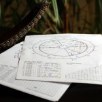 Zodiac Signs In Your Tarot Reading